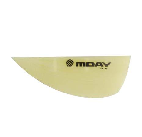 Плавники для твинтипов MDAY 3 cm / 5 cm